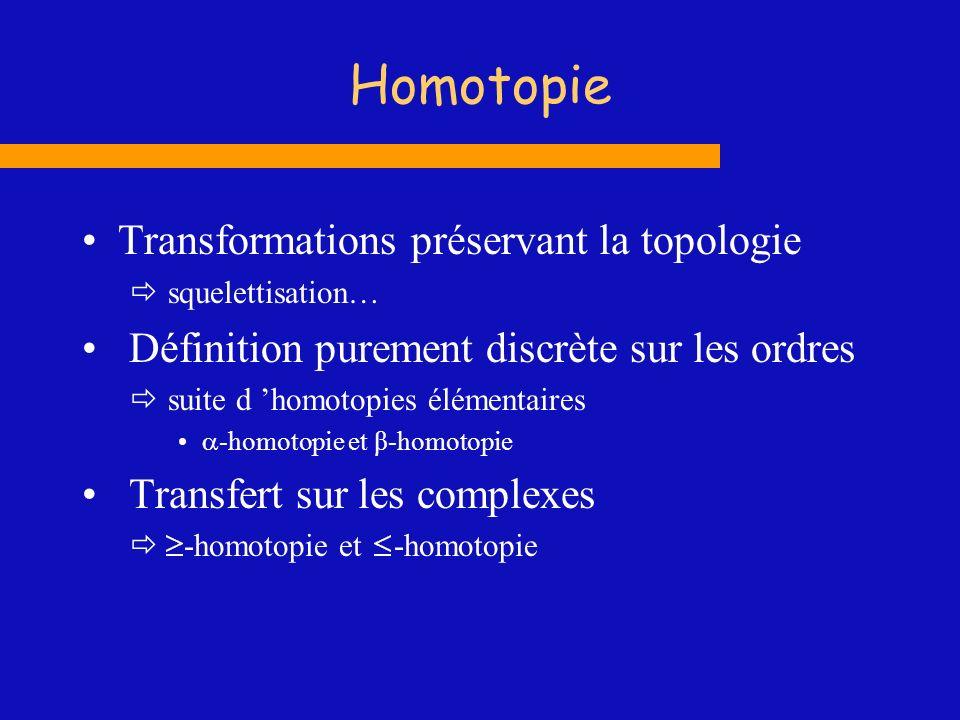 Homotopie Transformations préservant la topologie