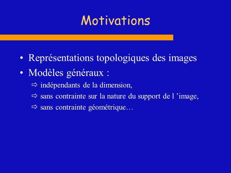 Motivations Représentations topologiques des images Modèles généraux :