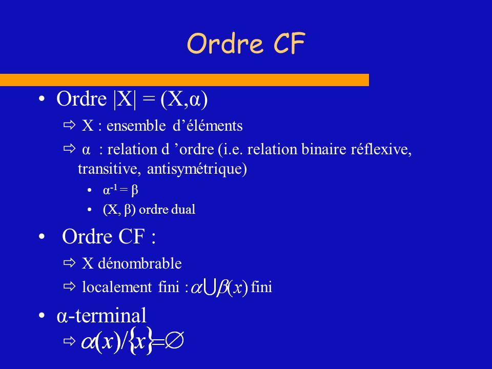 Ordre CF Ordre |X| = (X,α) Ordre CF : α-terminal