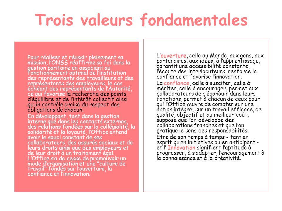 Trois valeurs fondamentales