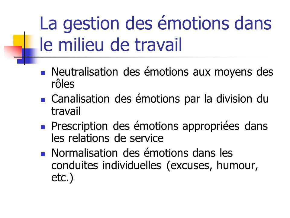 La gestion des émotions dans le milieu de travail