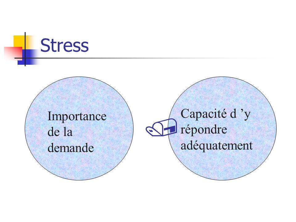 Stress Capacité d 'y répondre adéquatement Importance de la demande 