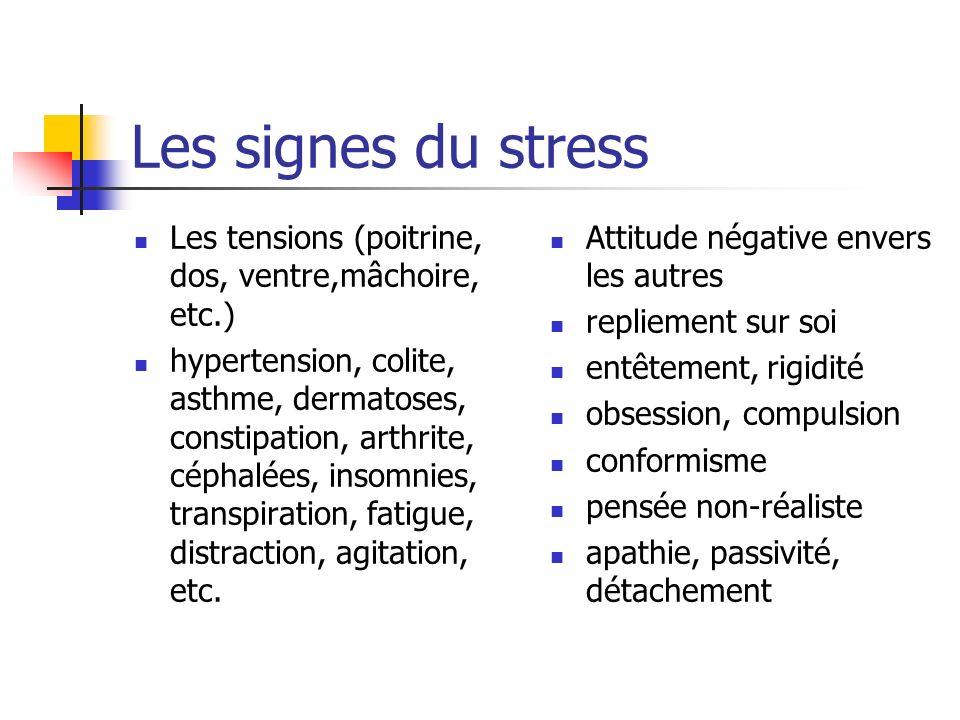 Les signes du stress Les tensions (poitrine, dos, ventre,mâchoire, etc.)