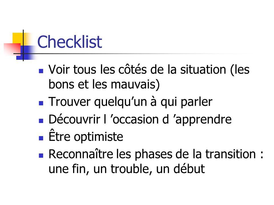 Checklist Voir tous les côtés de la situation (les bons et les mauvais) Trouver quelqu'un à qui parler.
