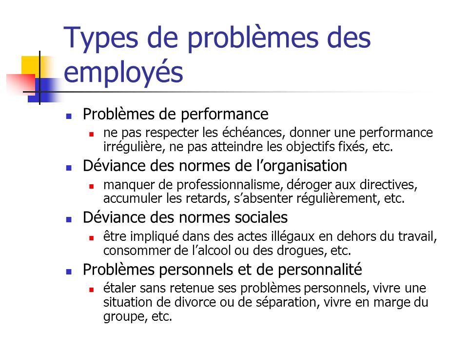 Types de problèmes des employés
