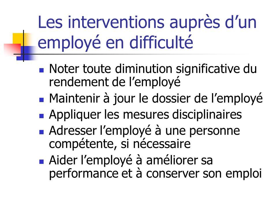 Les interventions auprès d'un employé en difficulté