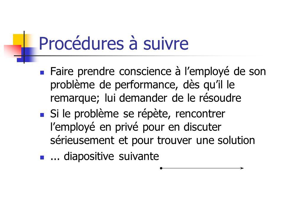 Procédures à suivre Faire prendre conscience à l'employé de son problème de performance, dès qu'il le remarque; lui demander de le résoudre.
