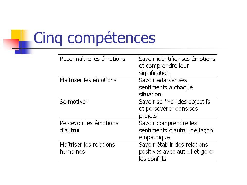 Cinq compétences