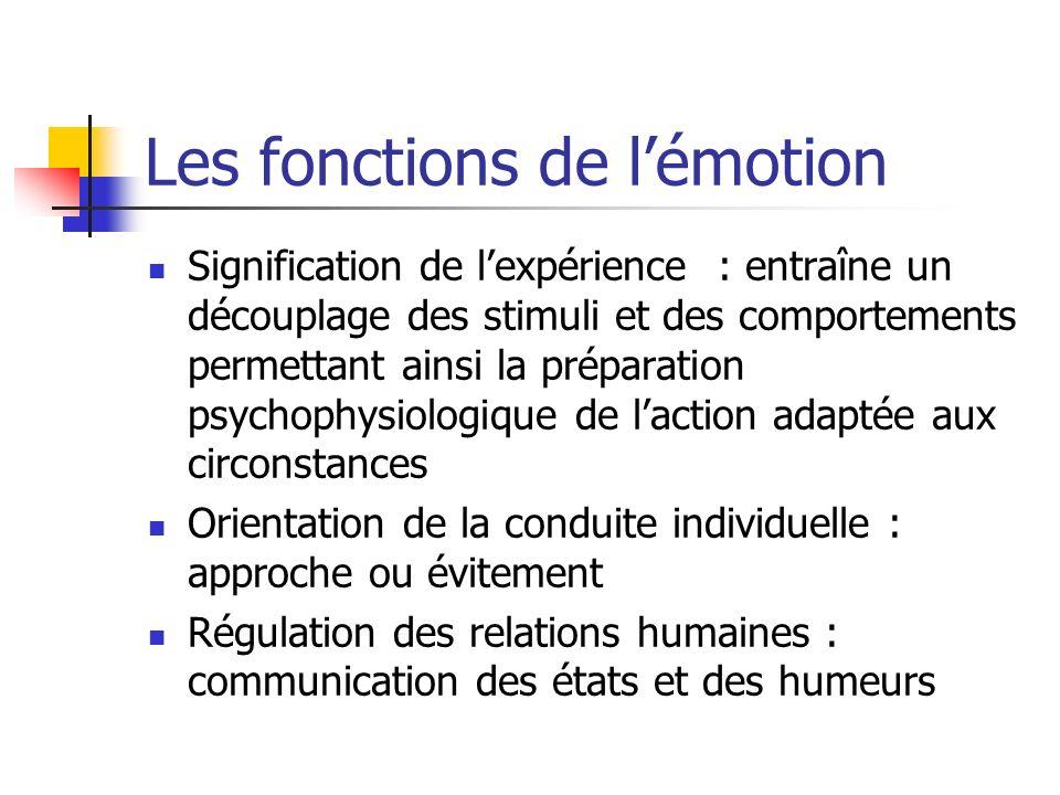 Les fonctions de l'émotion