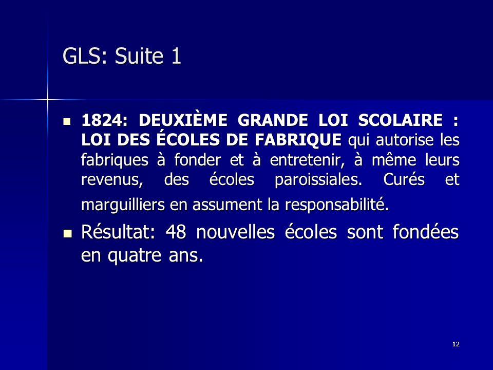 GLS: Suite 1 Résultat: 48 nouvelles écoles sont fondées en quatre ans.