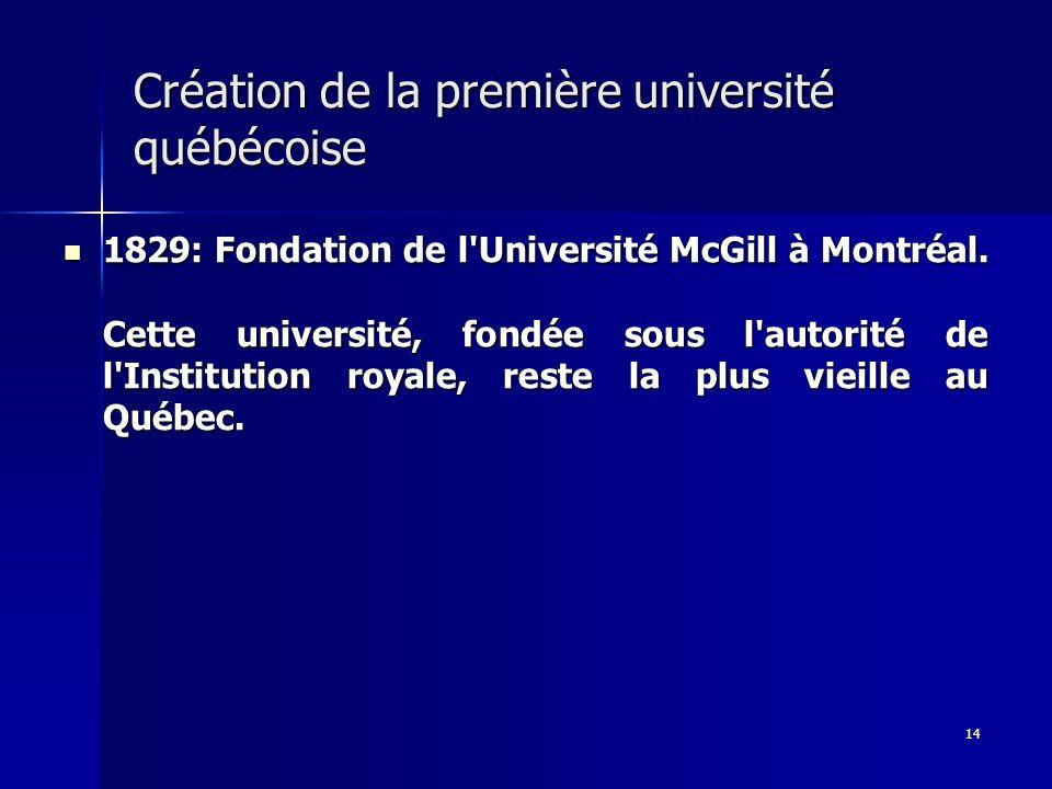 Création de la première université québécoise