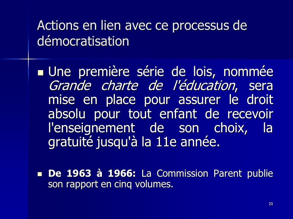 Actions en lien avec ce processus de démocratisation