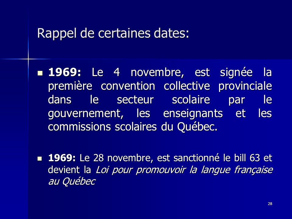 Rappel de certaines dates: