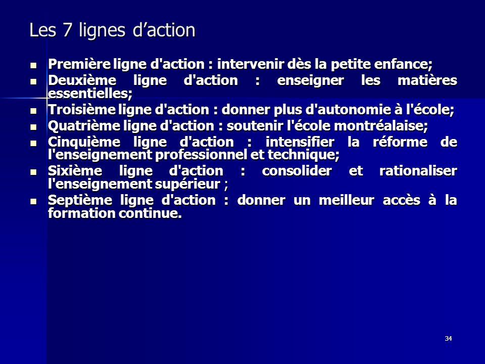 Les 7 lignes d'action Première ligne d action : intervenir dès la petite enfance; Deuxième ligne d action : enseigner les matières essentielles;