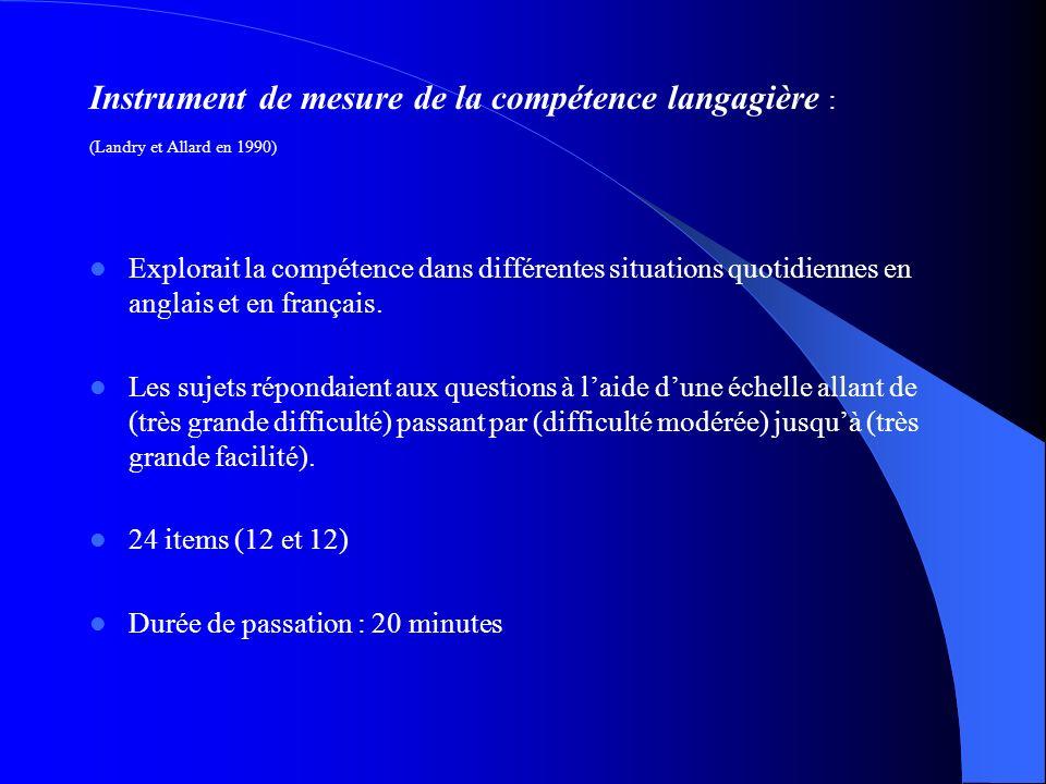 Instrument de mesure de la compétence langagière :