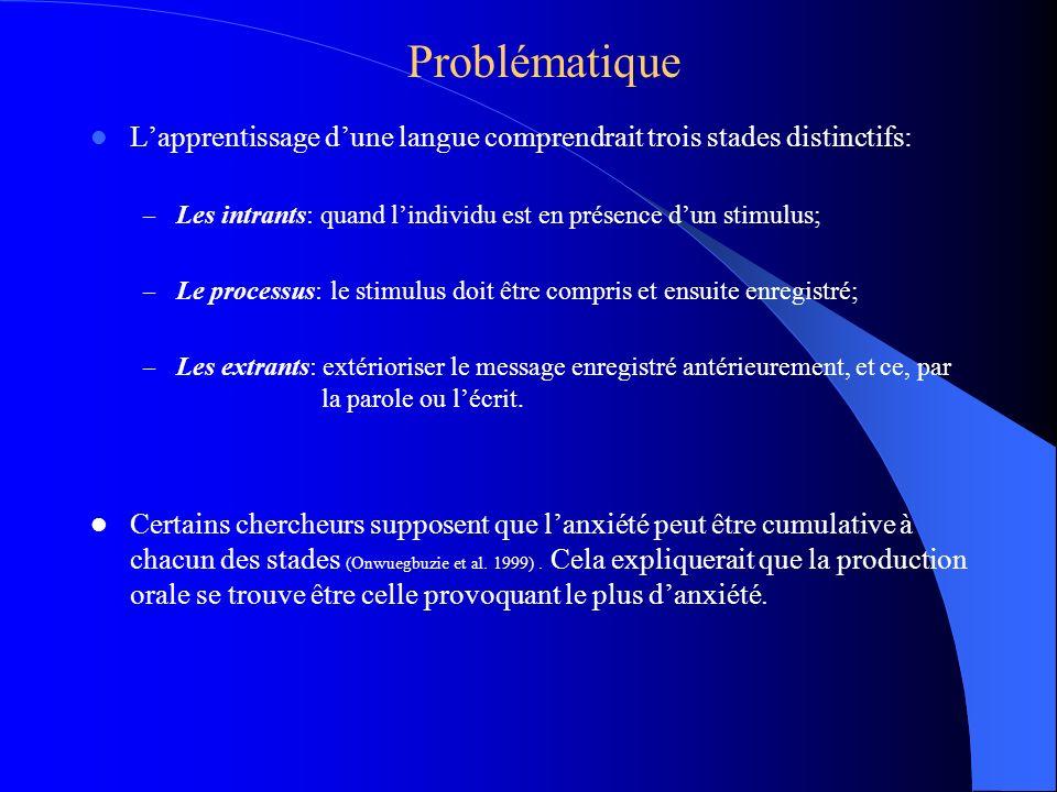 Problématique L'apprentissage d'une langue comprendrait trois stades distinctifs: Les intrants: quand l'individu est en présence d'un stimulus;