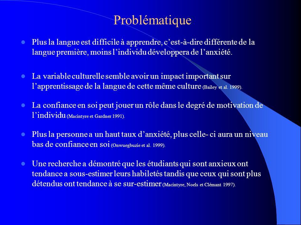 Problématique Plus la langue est difficile à apprendre, c'est-à-dire différente de la langue première, moins l'individu développera de l'anxiété.