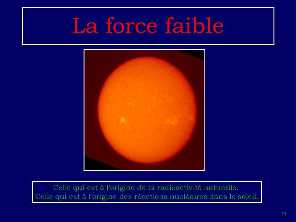 La force faible Celle qui est à l'origine de la radioactivité naturelle.