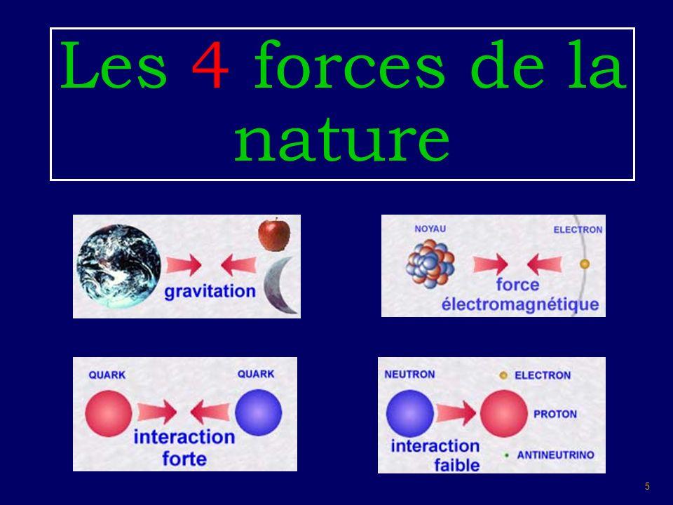 Les 4 forces de la nature