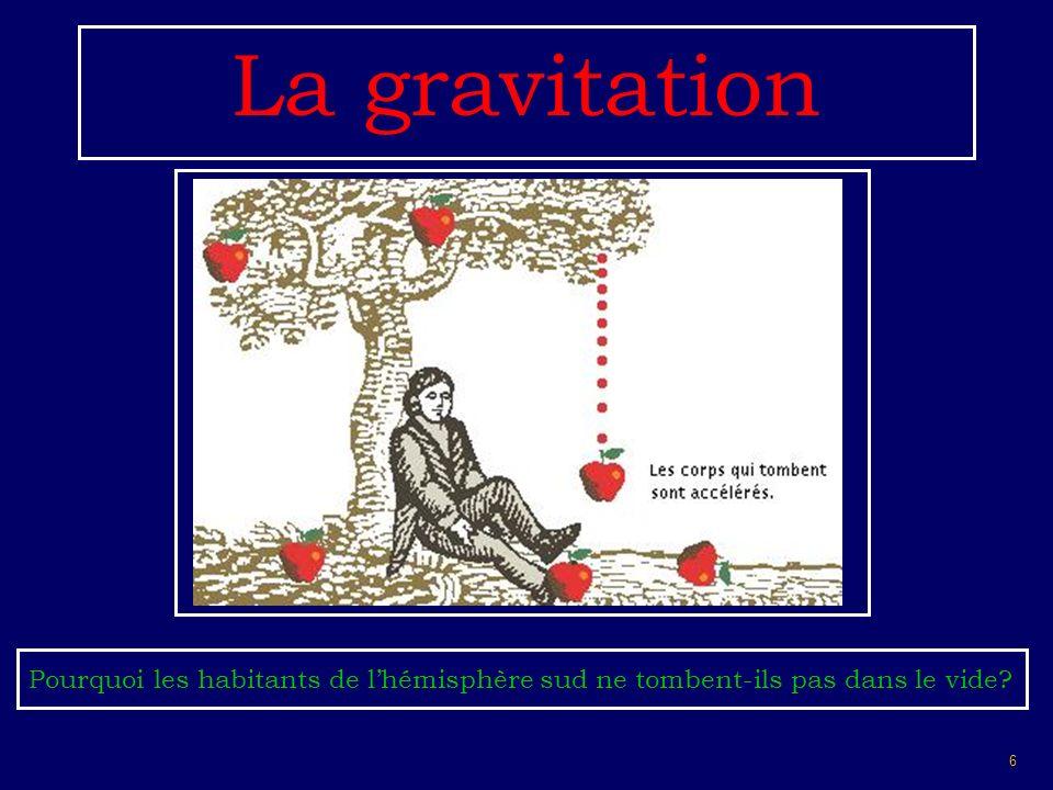 La gravitation Pourquoi les habitants de l'hémisphère sud ne tombent-ils pas dans le vide