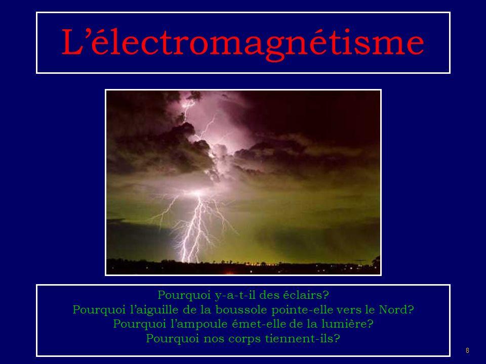 L'électromagnétisme Pourquoi y-a-t-il des éclairs