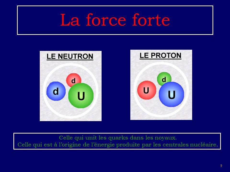 Celle qui unit les quarks dans les noyaux.