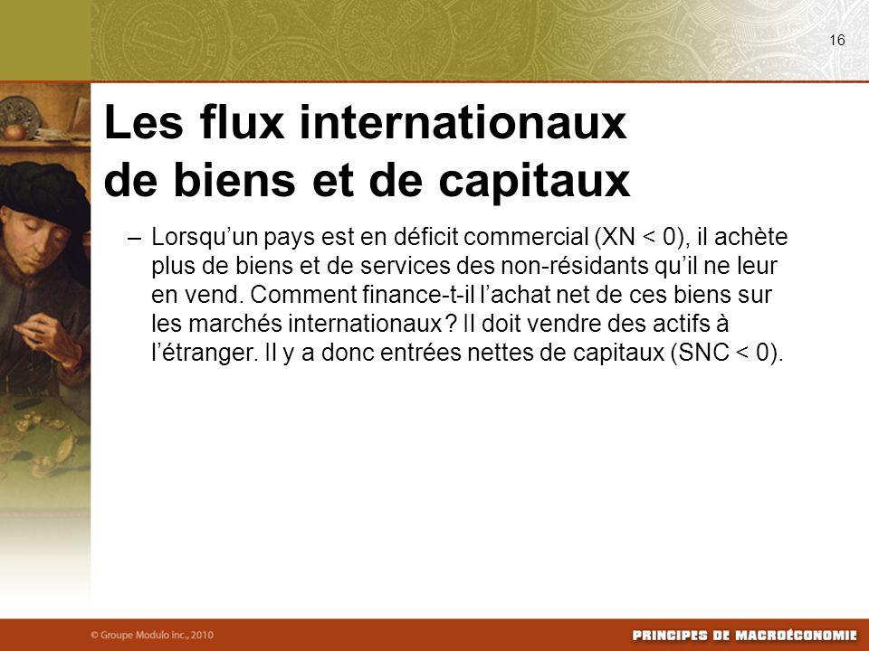 Les flux internationaux de biens et de capitaux