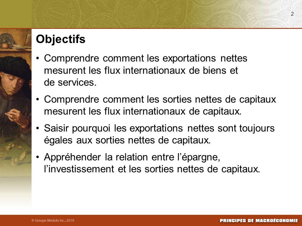 08/24/09 2. Objectifs. Comprendre comment les exportations nettes mesurent les flux internationaux de biens et de services.