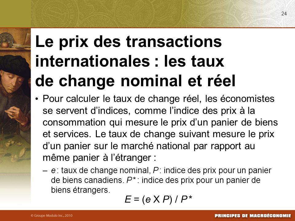 08/24/09 24. Le prix des transactions internationales : les taux de change nominal et réel.