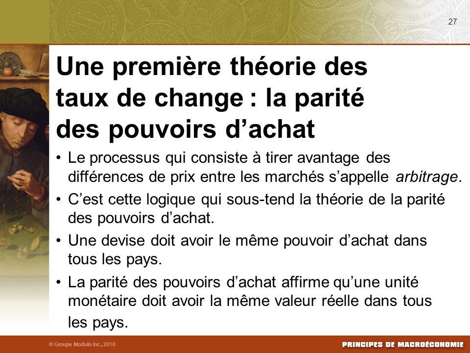 08/24/09 27. Une première théorie des taux de change : la parité des pouvoirs d'achat.