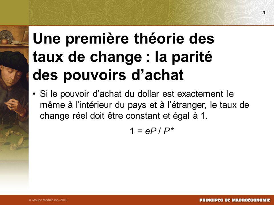 08/24/09 29. Une première théorie des taux de change : la parité des pouvoirs d'achat.