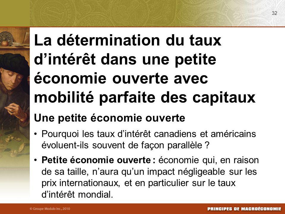 08/24/09 32. La détermination du taux d'intérêt dans une petite économie ouverte avec mobilité parfaite des capitaux.