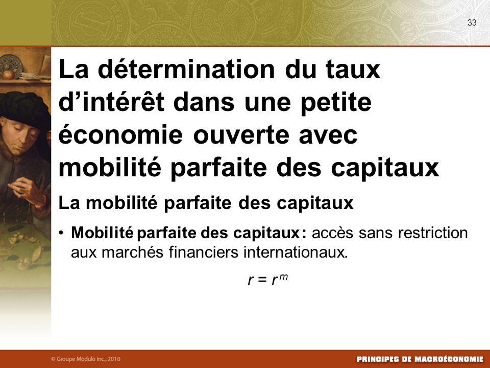 08/24/09 33. La détermination du taux d'intérêt dans une petite économie ouverte avec mobilité parfaite des capitaux.