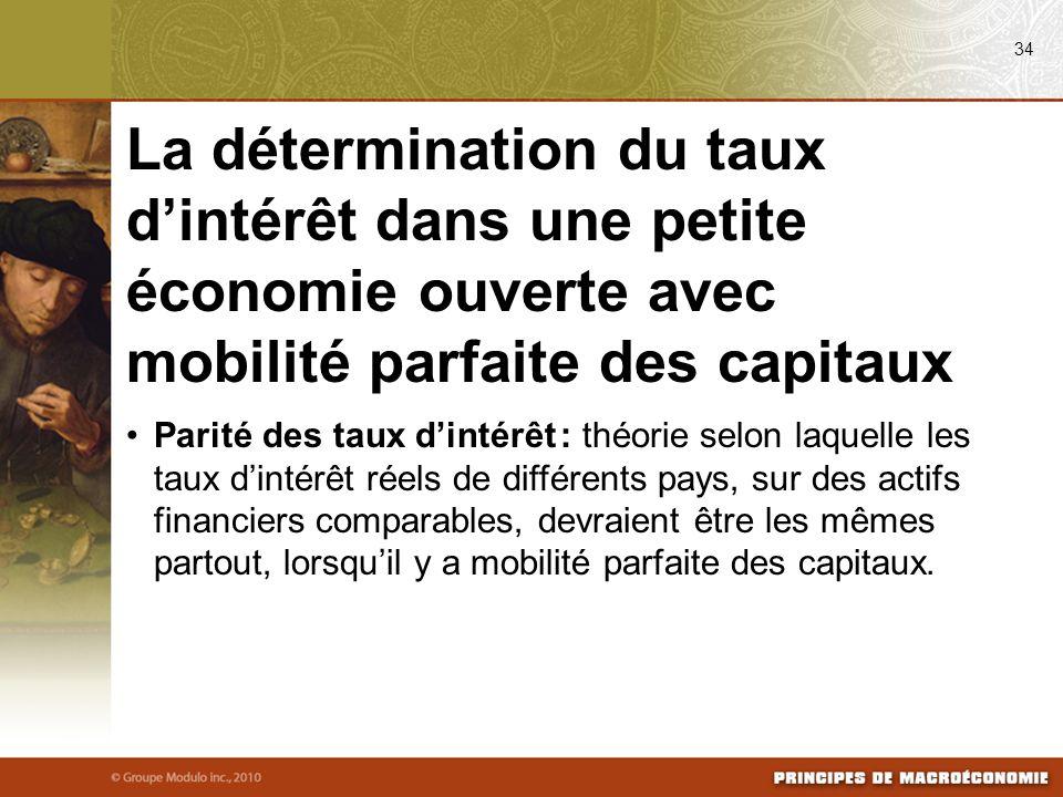 08/24/09 34. La détermination du taux d'intérêt dans une petite économie ouverte avec mobilité parfaite des capitaux.