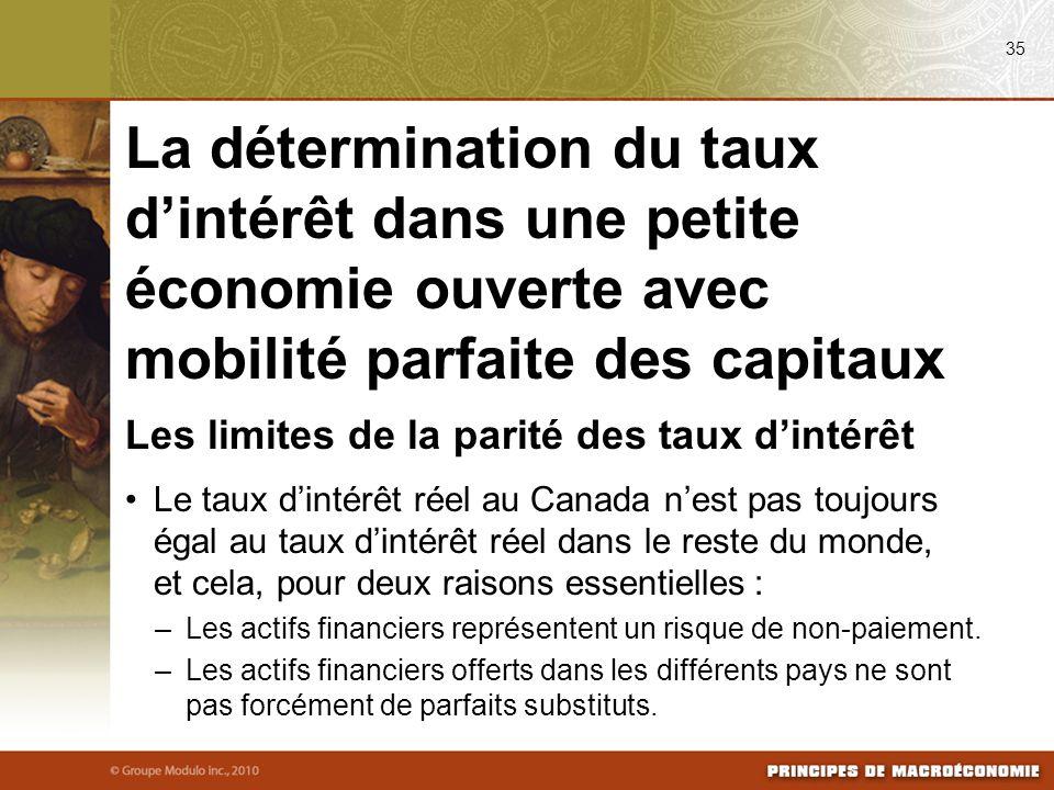 08/24/09 35. La détermination du taux d'intérêt dans une petite économie ouverte avec mobilité parfaite des capitaux.