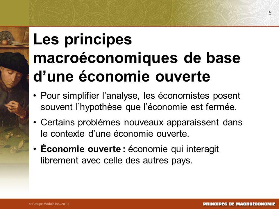 Les principes macroéconomiques de base d'une économie ouverte