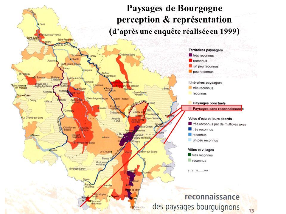 Paysages de Bourgogne perception & représentation (d'après une enquête réalisée en 1999)