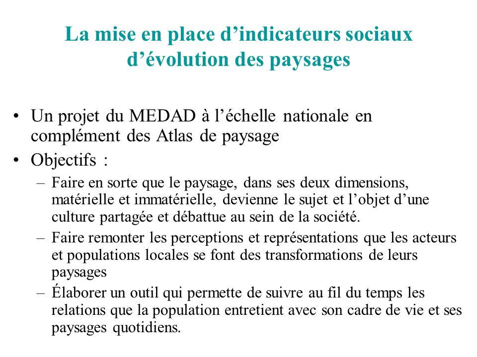 La mise en place d'indicateurs sociaux d'évolution des paysages