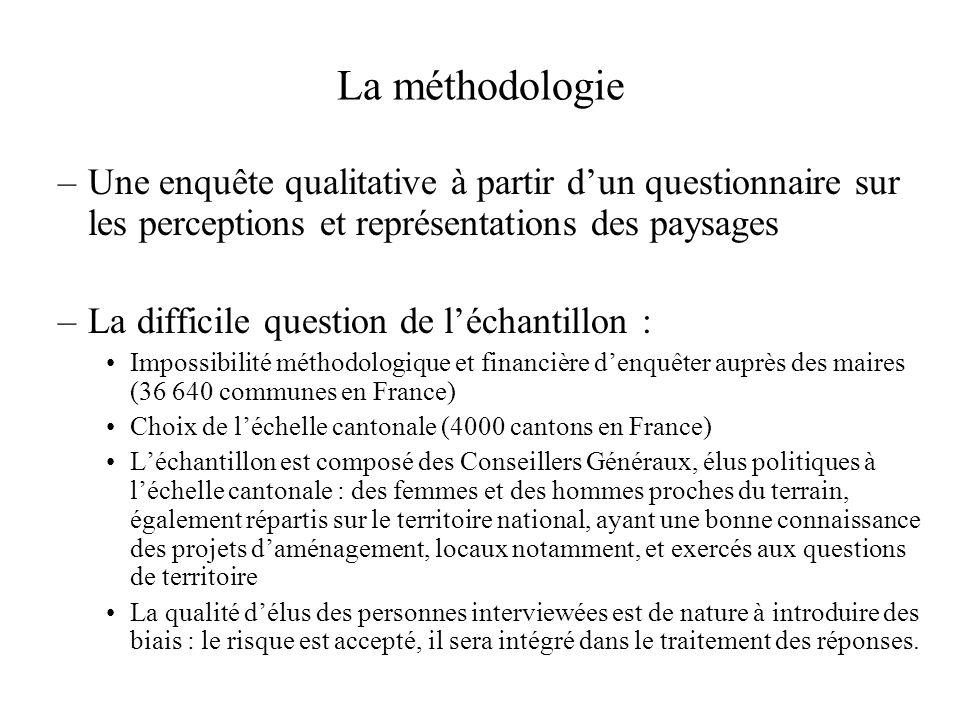 La méthodologie Une enquête qualitative à partir d'un questionnaire sur les perceptions et représentations des paysages.