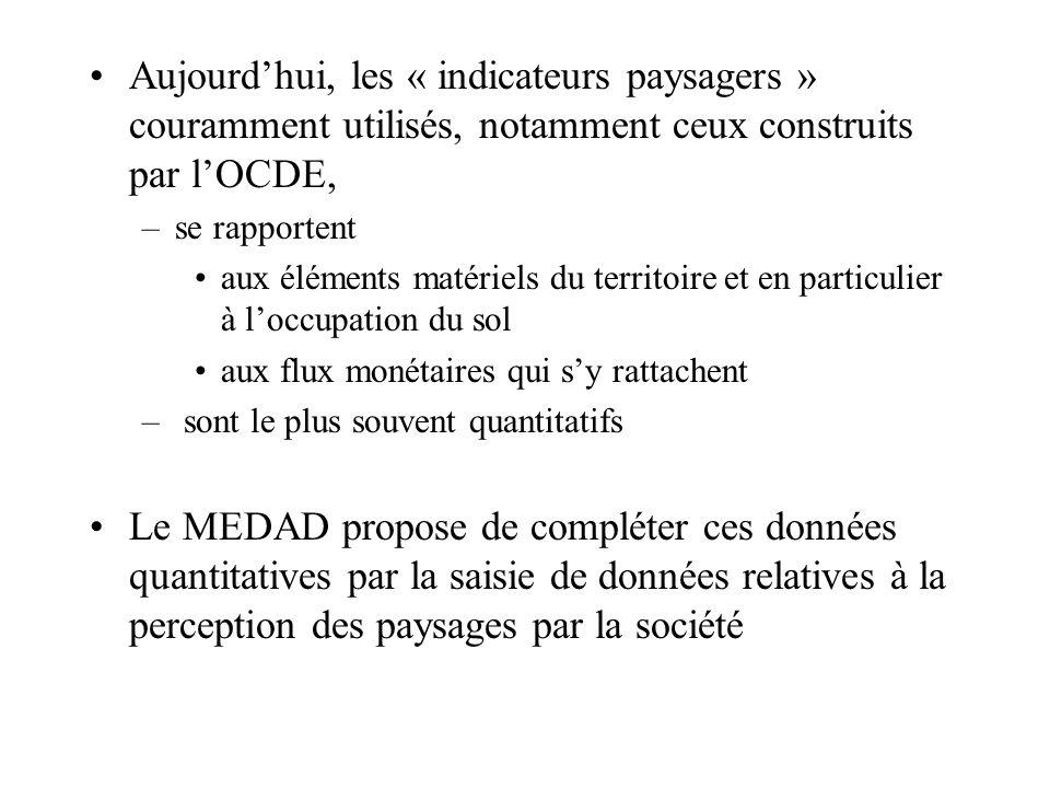 Aujourd'hui, les « indicateurs paysagers » couramment utilisés, notamment ceux construits par l'OCDE,