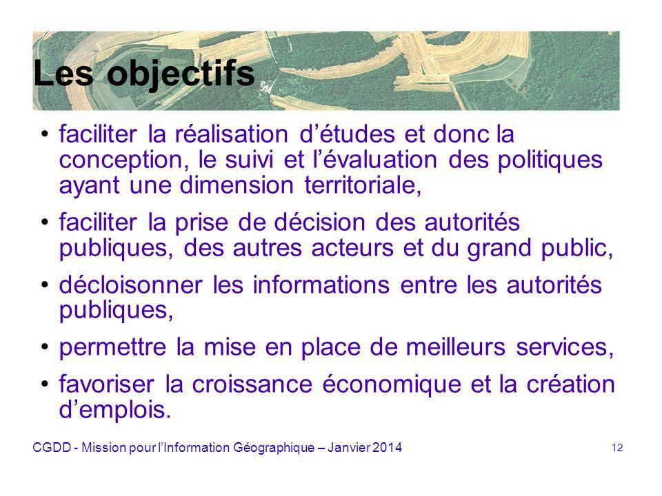 Les objectifs faciliter la réalisation d'études et donc la conception, le suivi et l'évaluation des politiques ayant une dimension territoriale,