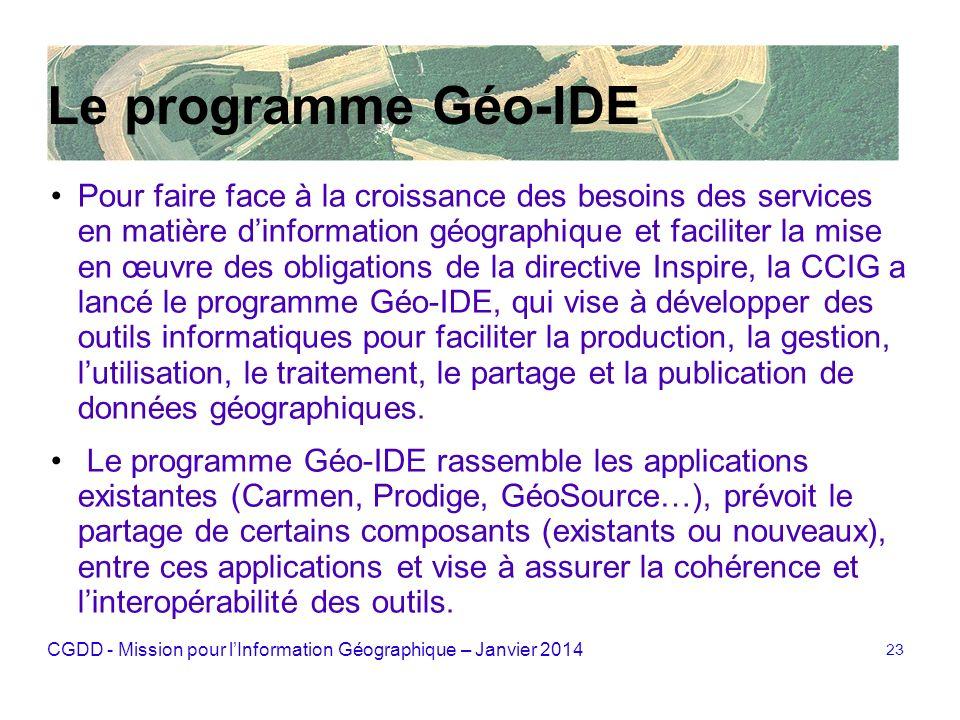 Le programme Géo-IDE