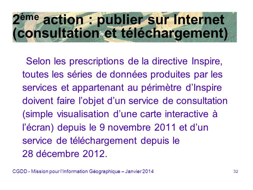 2ème action : publier sur Internet (consultation et téléchargement)