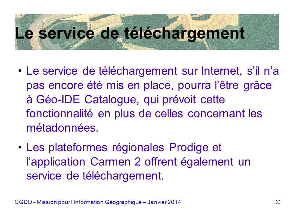 Le service de téléchargement