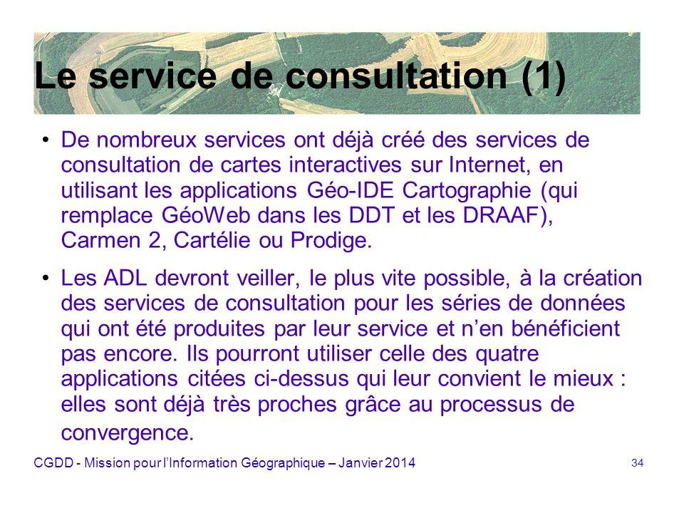 Le service de consultation (1)