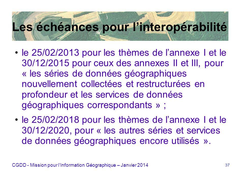 Les échéances pour l'interopérabilité