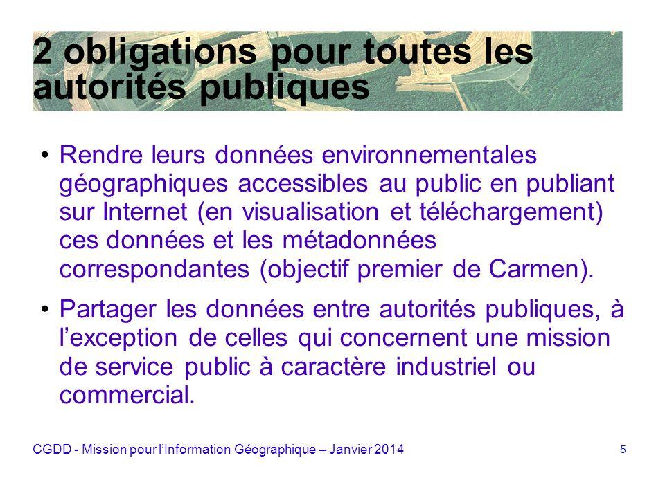 2 obligations pour toutes les autorités publiques