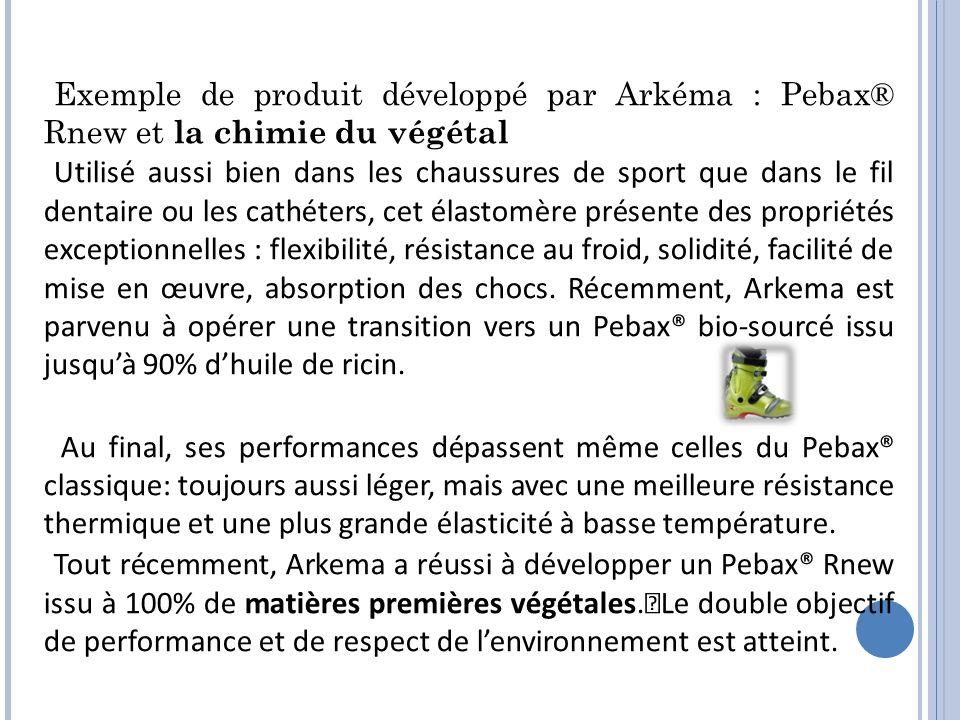 Exemple de produit développé par Arkéma : Pebax® Rnew et la chimie du végétal