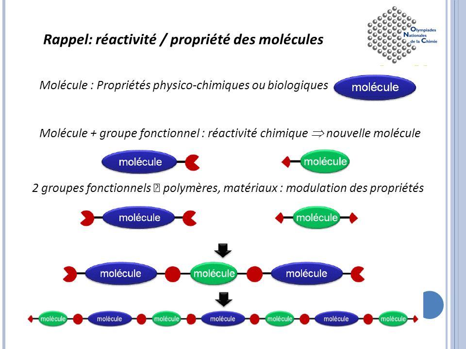 Rappel: réactivité / propriété des molécules