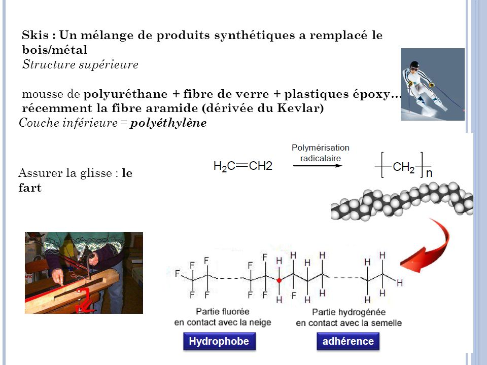 Skis : Un mélange de produits synthétiques a remplacé le bois/métal